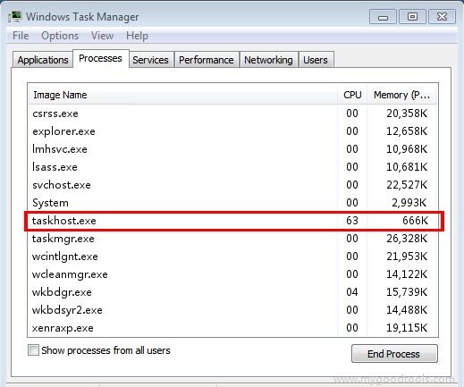 Online Scan: Analyze taskhost.exe file and fix runtime errors, Fix