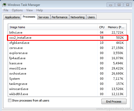 Online Scan: Analyze ccc2_install exe file and fix runtime errors