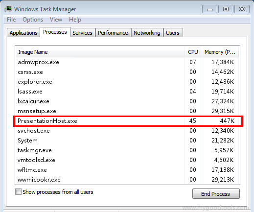 Online Scan: Analyze presentationhost exe file and fix