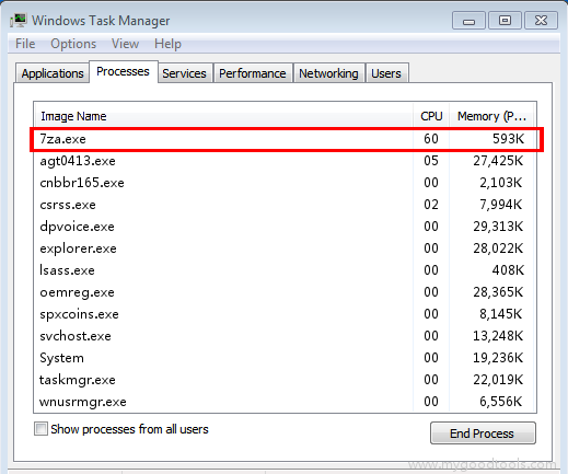 Online Scan: Analyze 7za.exe file and fix runtime errors, Fix System