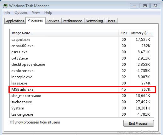 Msbuild exe error code 1   explaindiovideovault com failed