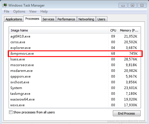 Online Scan: Analyze ibmpmsvc.exe file and fix runtime errors, Fix